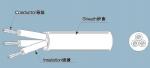 北美UL CSA PVC塑料电源线 SJT SJTW SJTOW