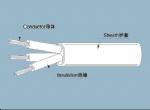 日本PSE JET PVC塑料电源线 VCT VCTFK HVFF