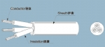 美国UL CSA PVC塑料电源线 SVT