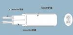 美标UL CSA PVC塑料电源线 NISPT