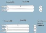 美规UL CSA PVC塑料电源线 SPT